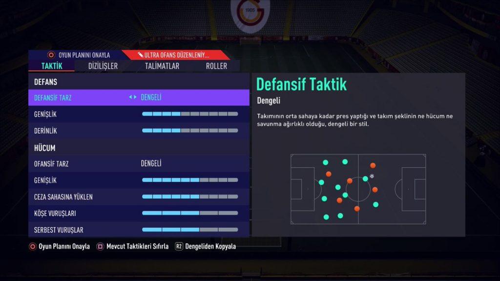 Fifa 22 En İyi Taktikler ve Dizilişler