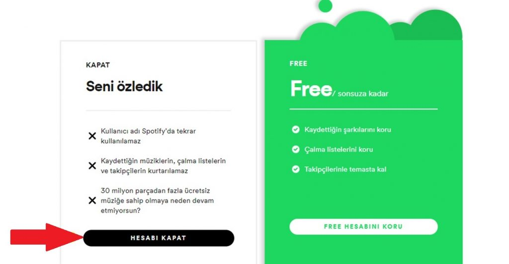 Spotify Hesap Kapatma Nasıl Yapılır