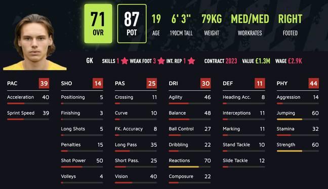 Fifa 22 Genç Yetenekler