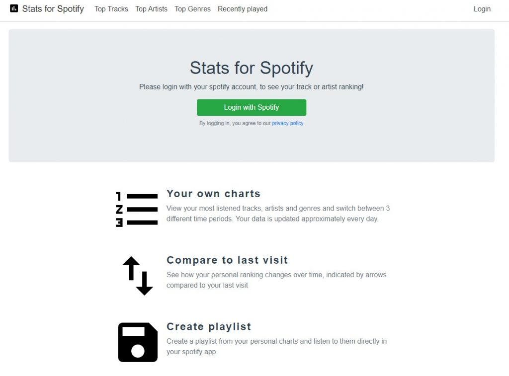 Spotify En Çok Dinlediklerime Nasıl Bakılır